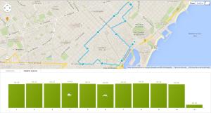Track_Endomondo_Bombers2014